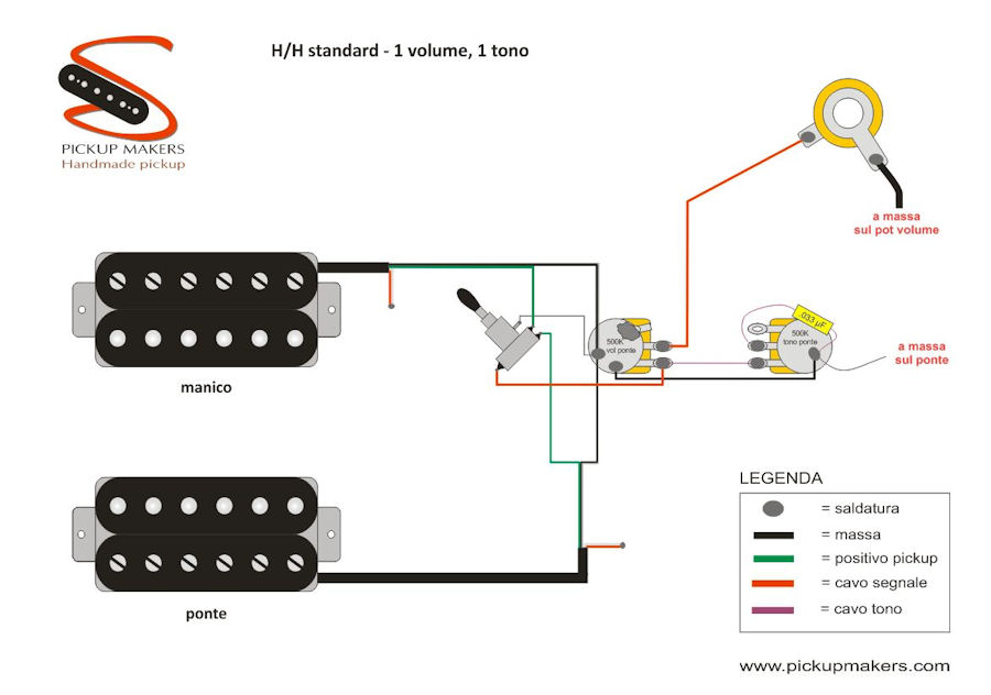Schema Collegamento Humbucker : Wiring pickupmakers